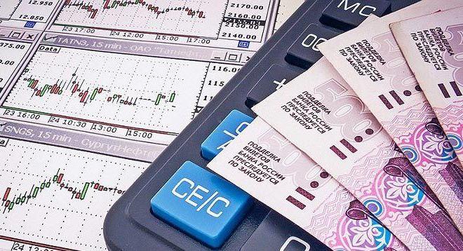 Виды инвестиции в облигации