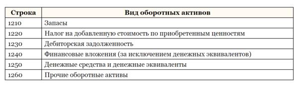 Изображение - Активы и пассивы предприятия что это такое 1-600x176