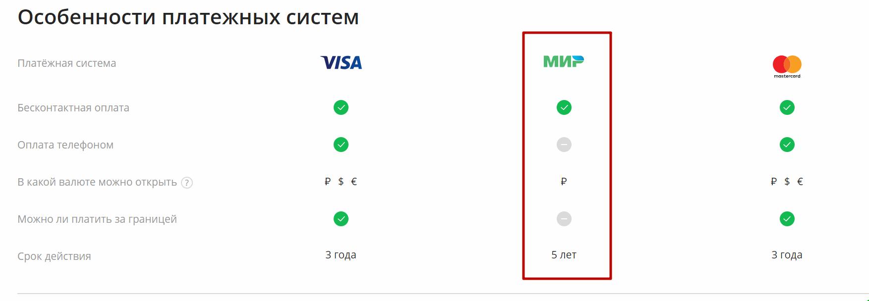 Особенности платежной системы